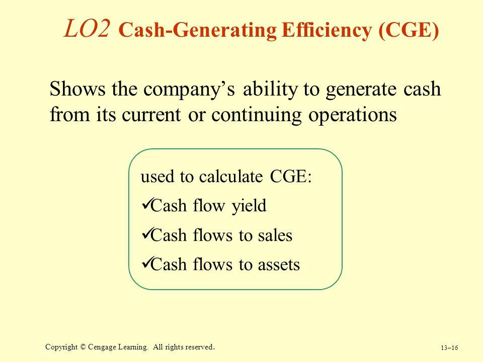 LO2 Cash-Generating Efficiency (CGE)