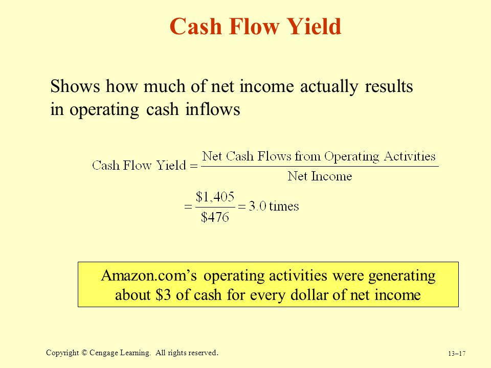 Cash Flow Yield Shows how much of net income actually results in operating cash inflows.