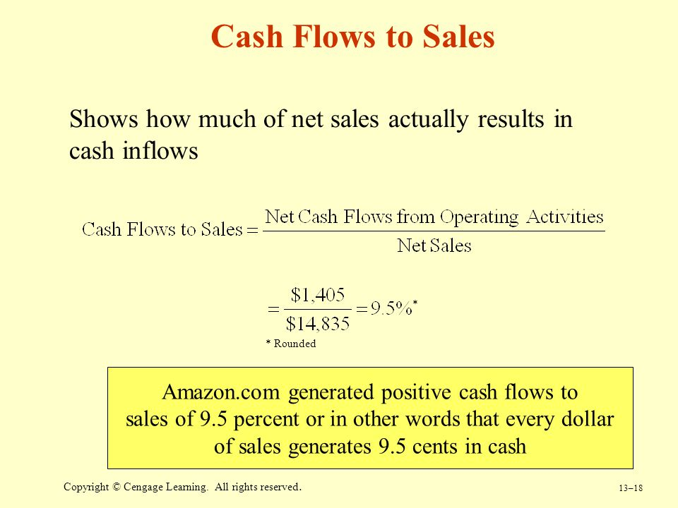 Amazon.com generated positive cash flows to
