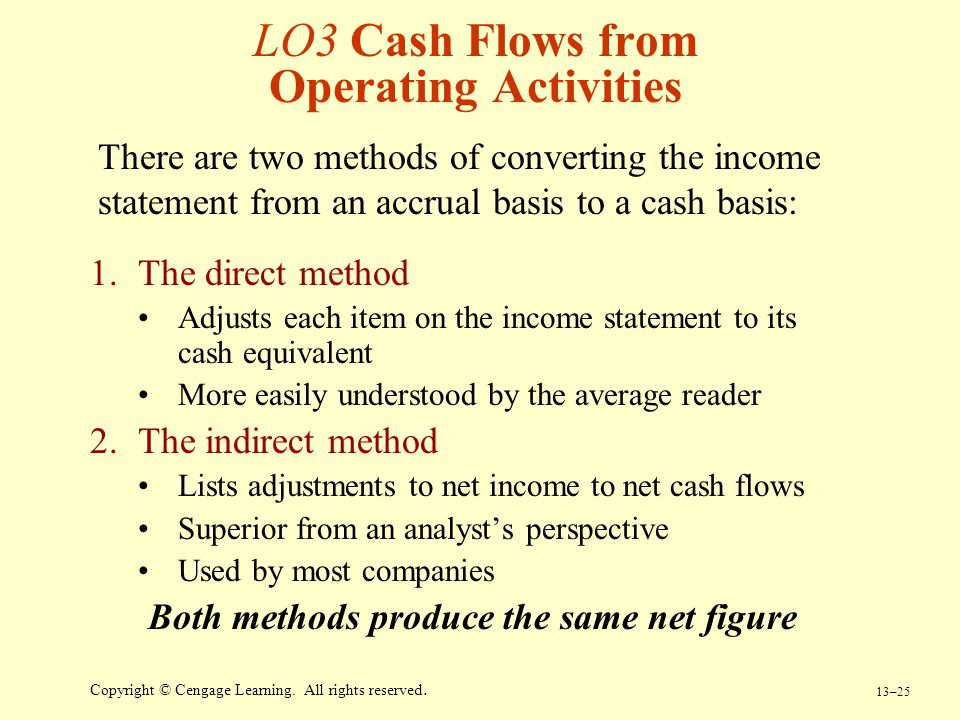 LO3 Cash Flows from Operating Activities