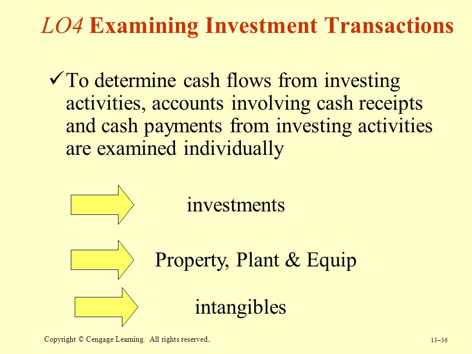 LO4 Examining Investment Transactions