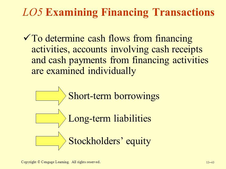 LO5 Examining Financing Transactions