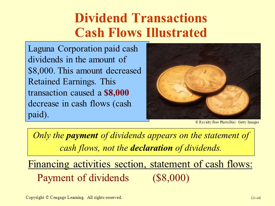 Dividend Transactions Cash Flows Illustrated