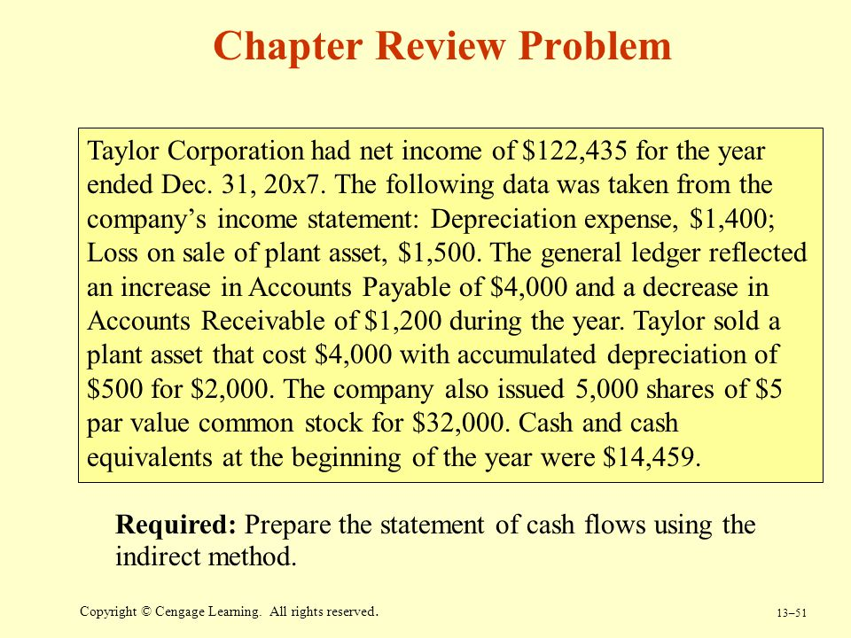 Chapter Review Problem