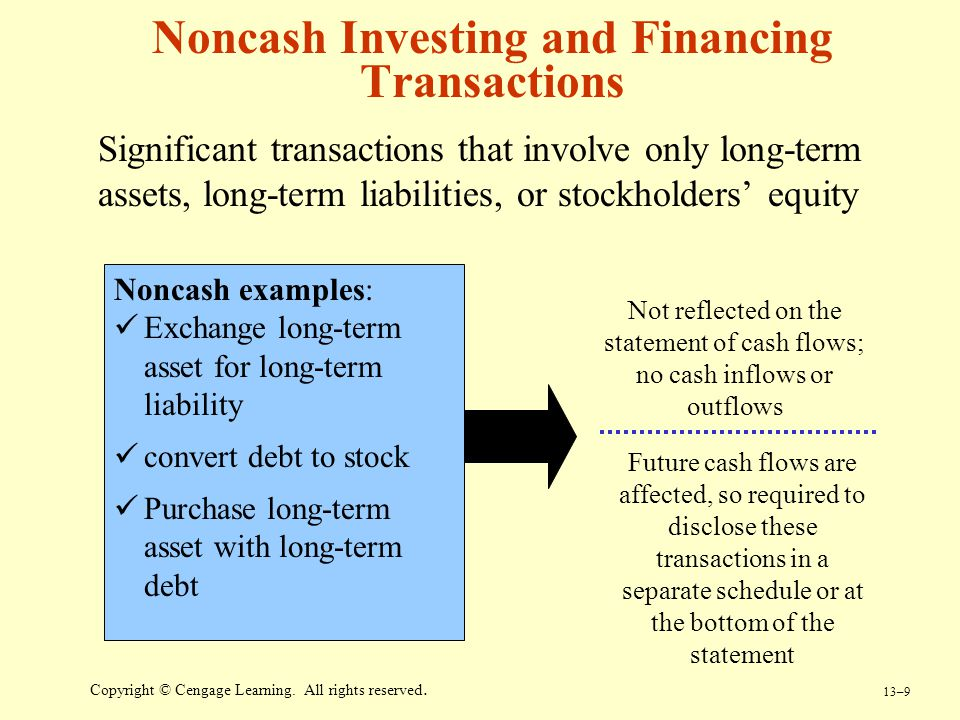 Noncash Investing and Financing Transactions