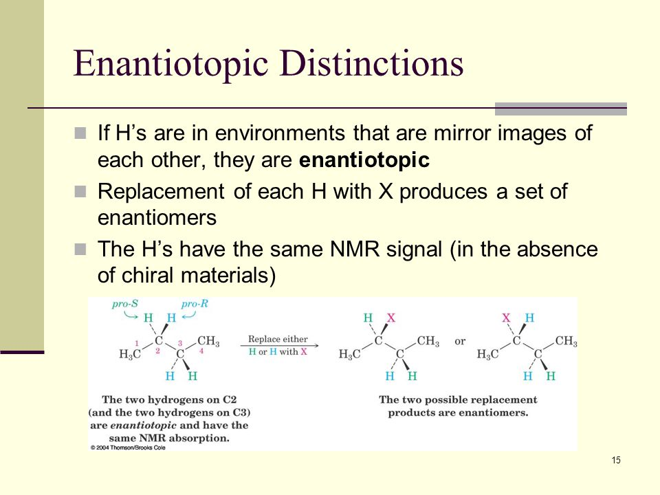 Enantiotopic Distinctions