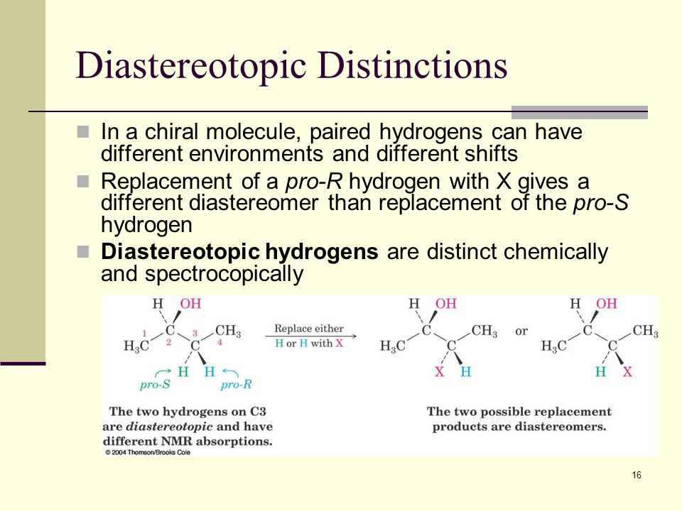 Diastereotopic Distinctions