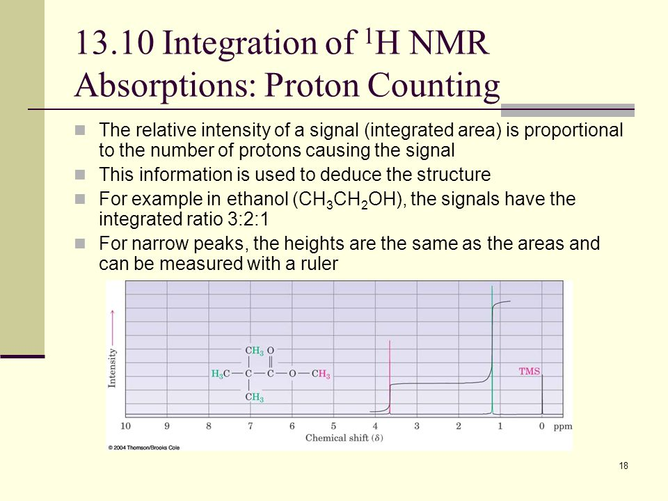 13.10 Integration of 1H NMR Absorptions: Proton Counting