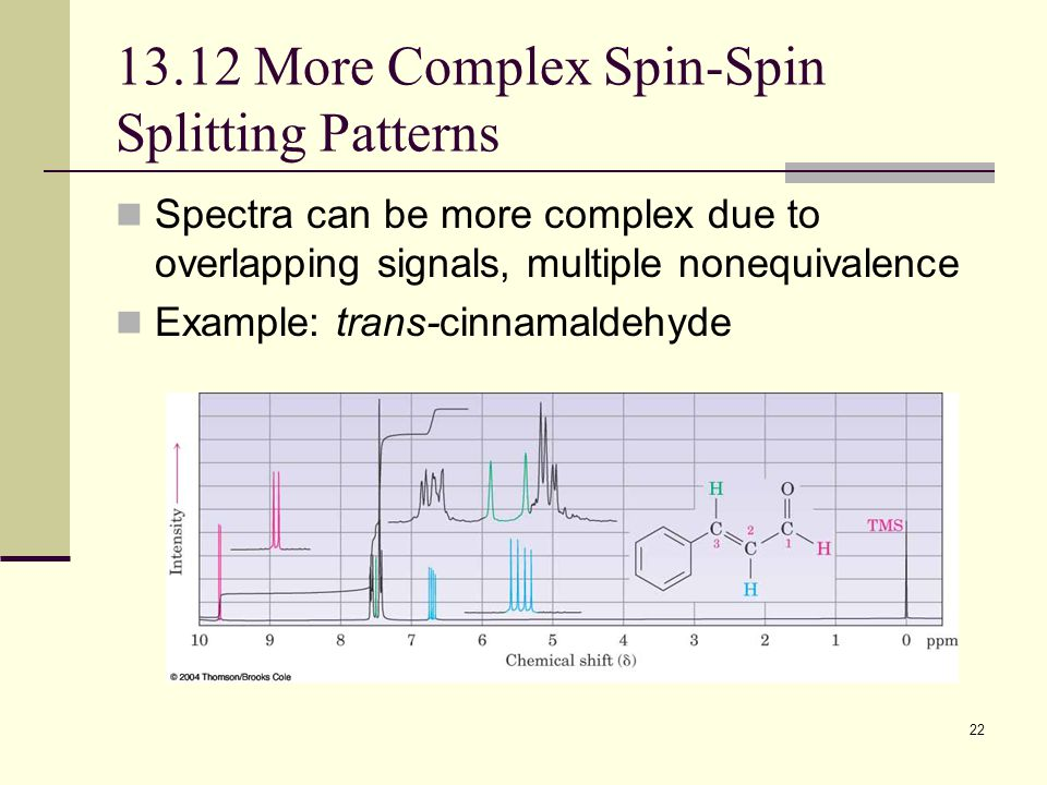 13.12 More Complex Spin-Spin Splitting Patterns