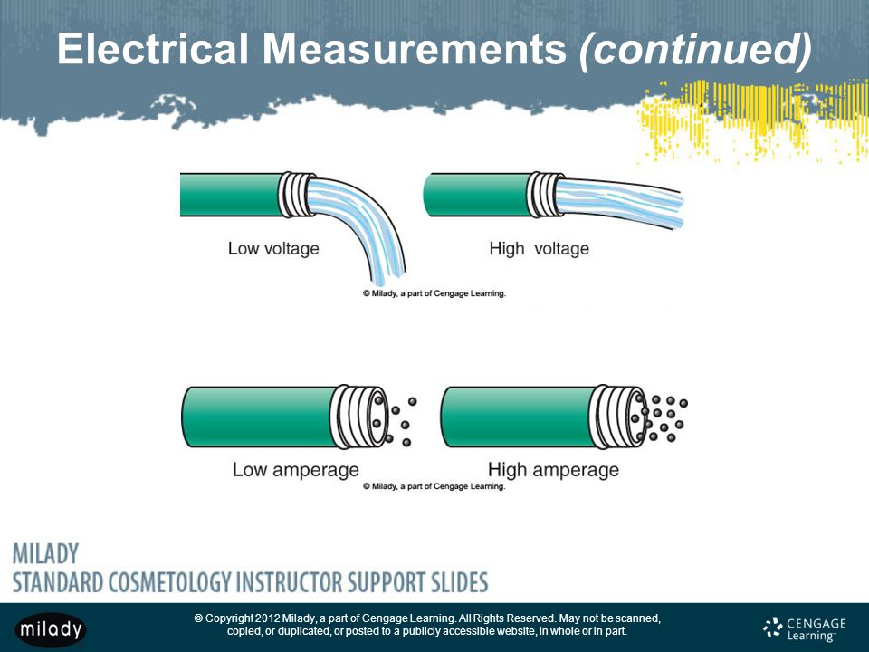 Electrical Measurements (continued)