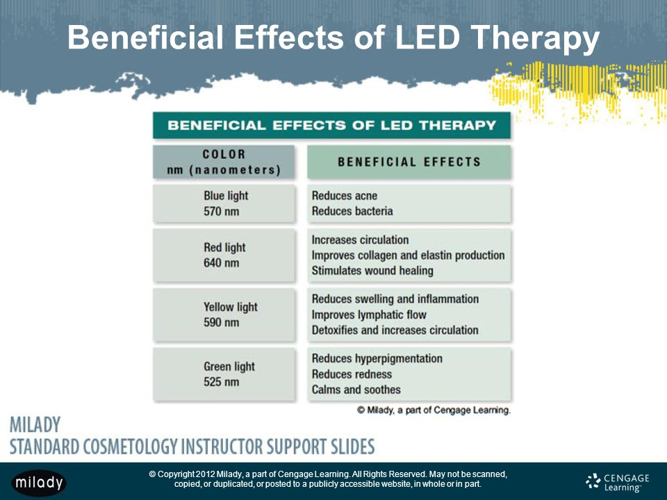 Beneficial Effects of LED Therapy