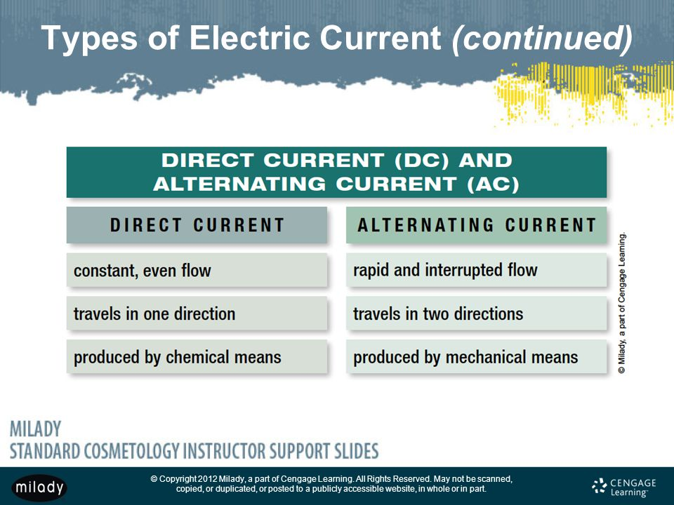 Types of Electric Current (continued)