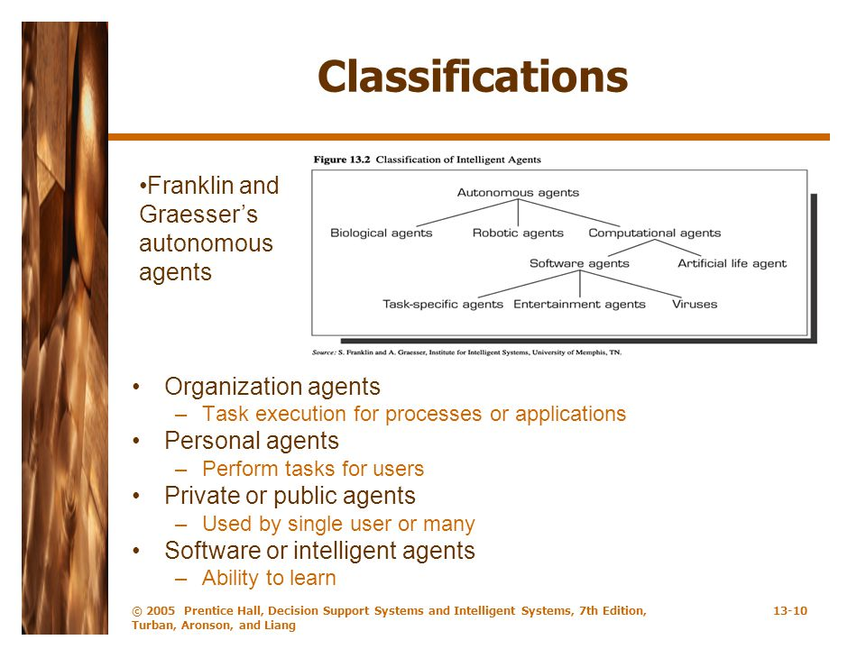 Classifications Franklin and Graesser's autonomous agents