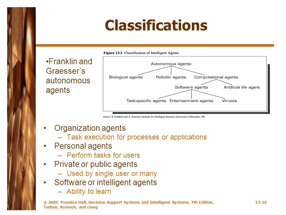 Classifications Franklin and Graesser's autonomous agents