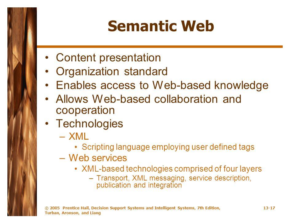 Semantic Web Content presentation Organization standard
