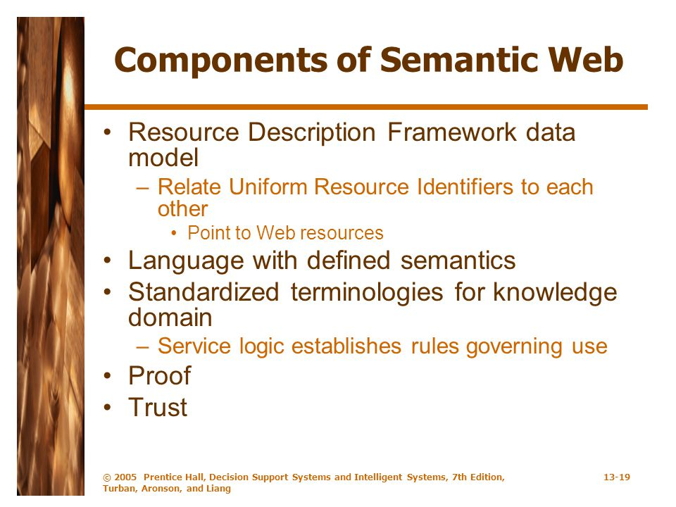 Components of Semantic Web