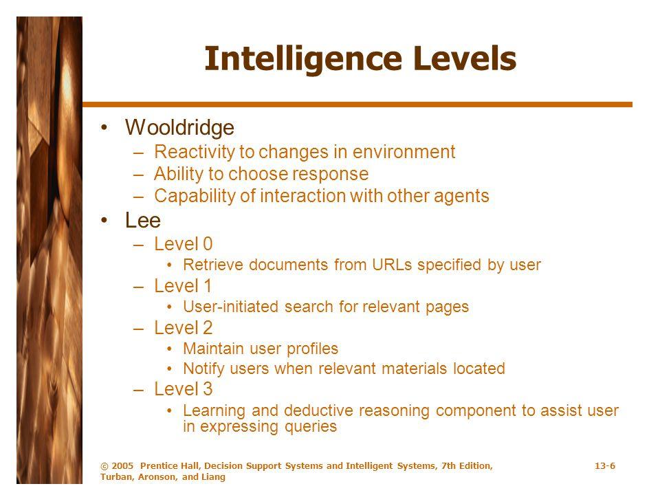Intelligence Levels Wooldridge Lee