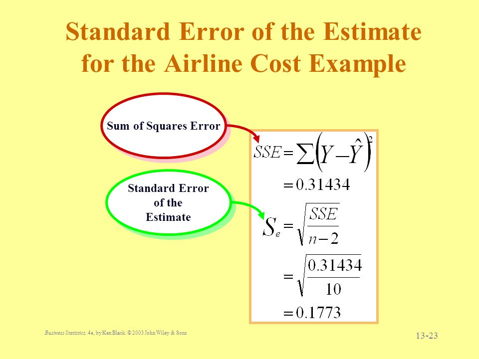 Standard Error of the Estimate for the Airline Cost Example