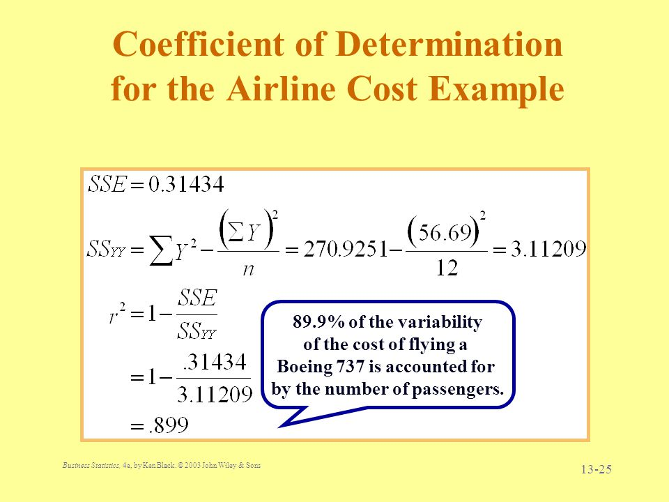 Coefficient of Determination for the Airline Cost Example