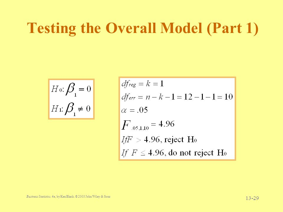 Testing the Overall Model (Part 1)