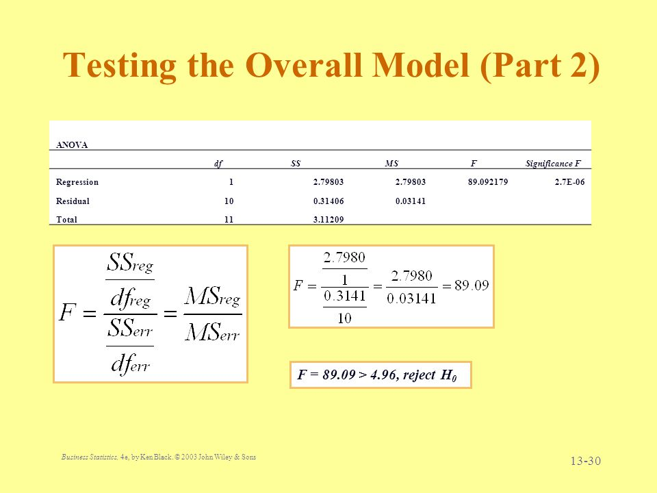 Testing the Overall Model (Part 2)