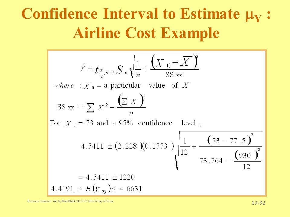 Confidence Interval to Estimate Y : Airline Cost Example