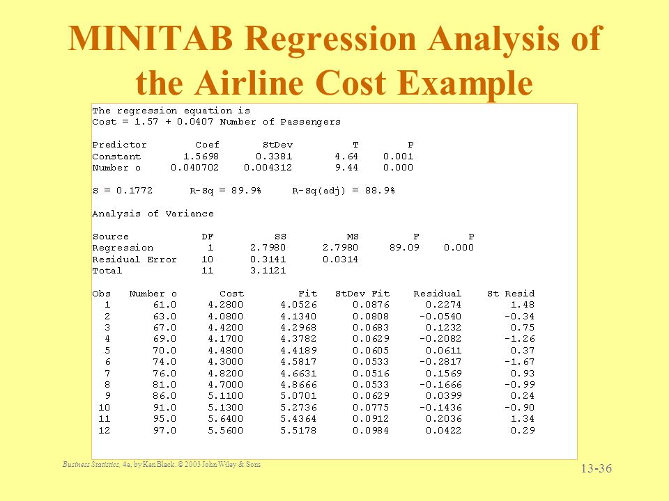 MINITAB Regression Analysis of the Airline Cost Example