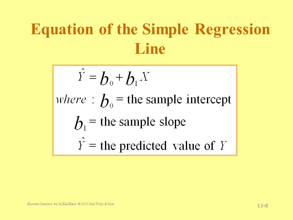 Equation of the Simple Regression Line