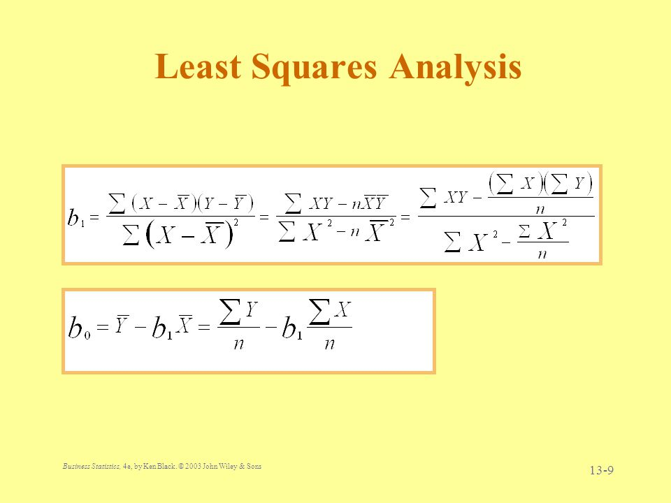 Least Squares Analysis