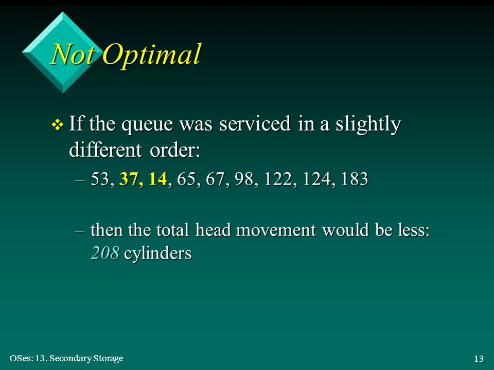 Not Optimal If the queue was serviced in a slightly different order:
