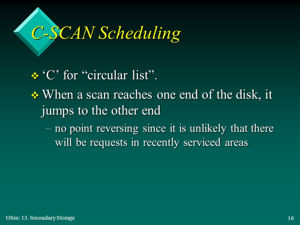 C-SCAN Scheduling 'C' for circular list .