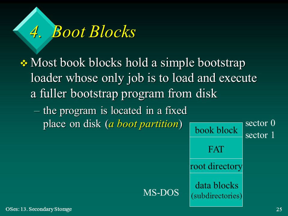 data blocks (subdirectories)