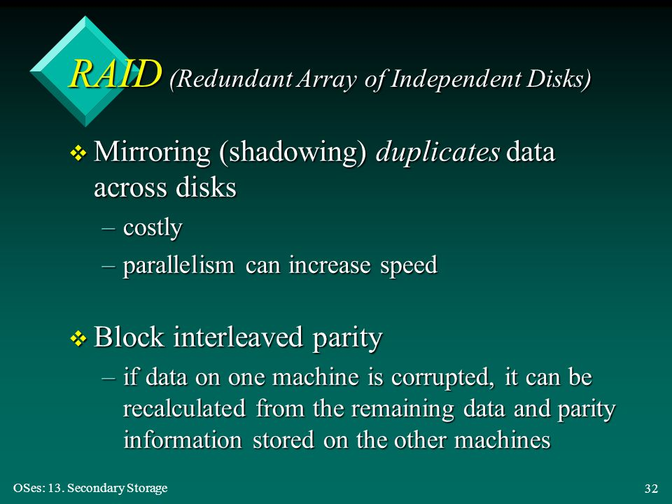 RAID (Redundant Array of Independent Disks)