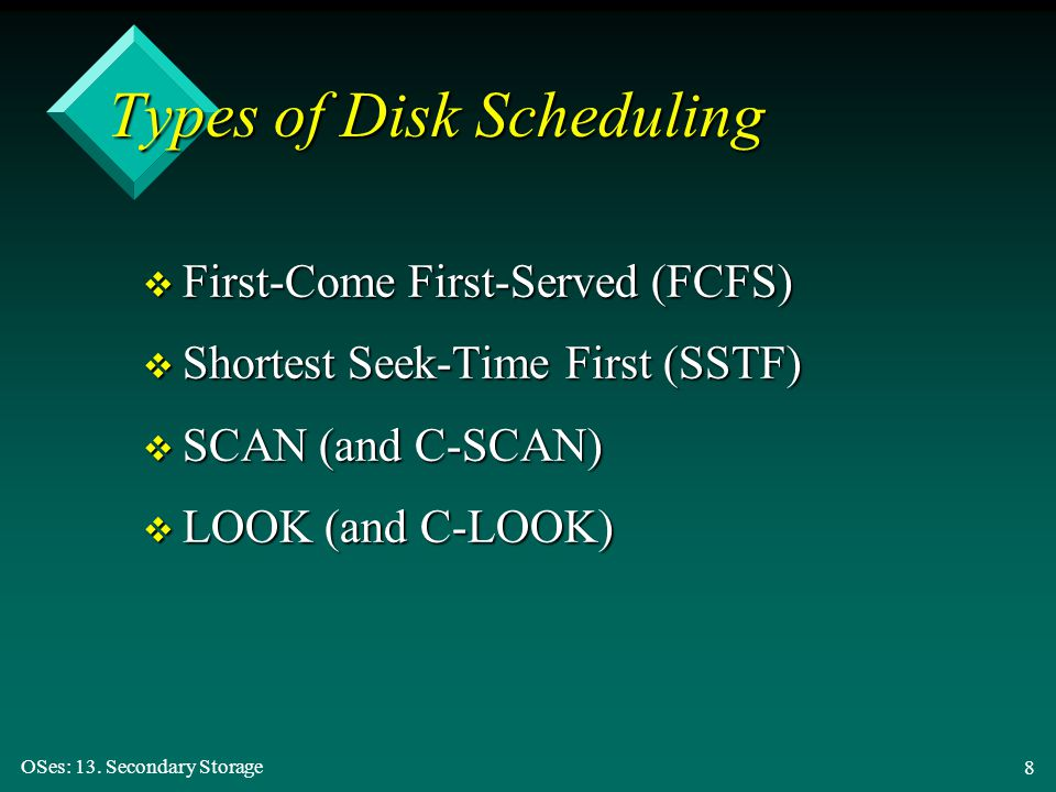 Types of Disk Scheduling