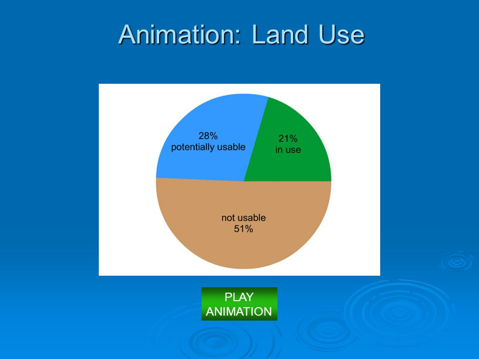 Animation: Land Use PLAY ANIMATION