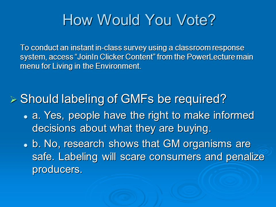 How Would You Vote Should labeling of GMFs be required