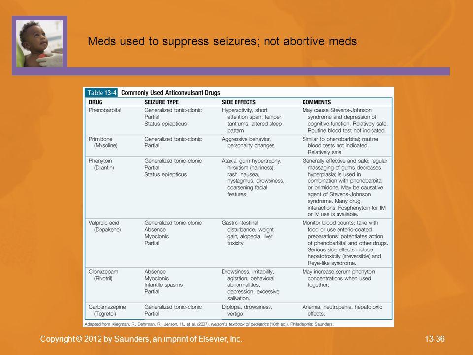 Meds used to suppress seizures; not abortive meds