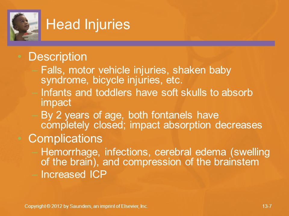 Head Injuries Description Complications