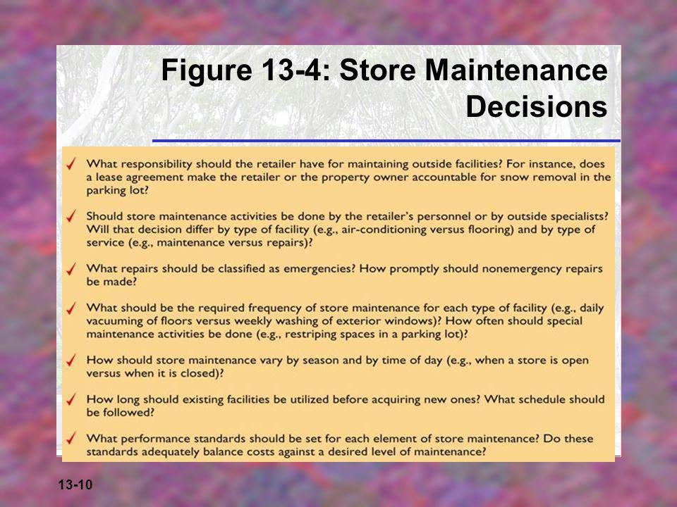 Figure 13-4: Store Maintenance Decisions