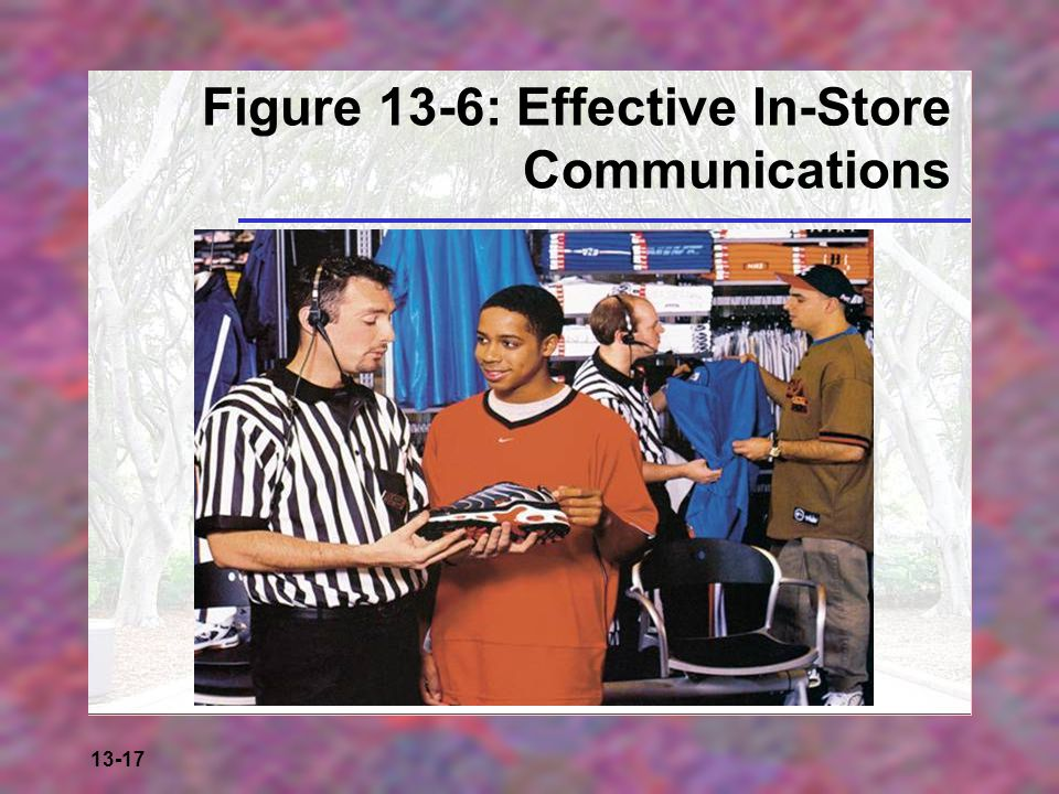 Figure 13-6: Effective In-Store Communications