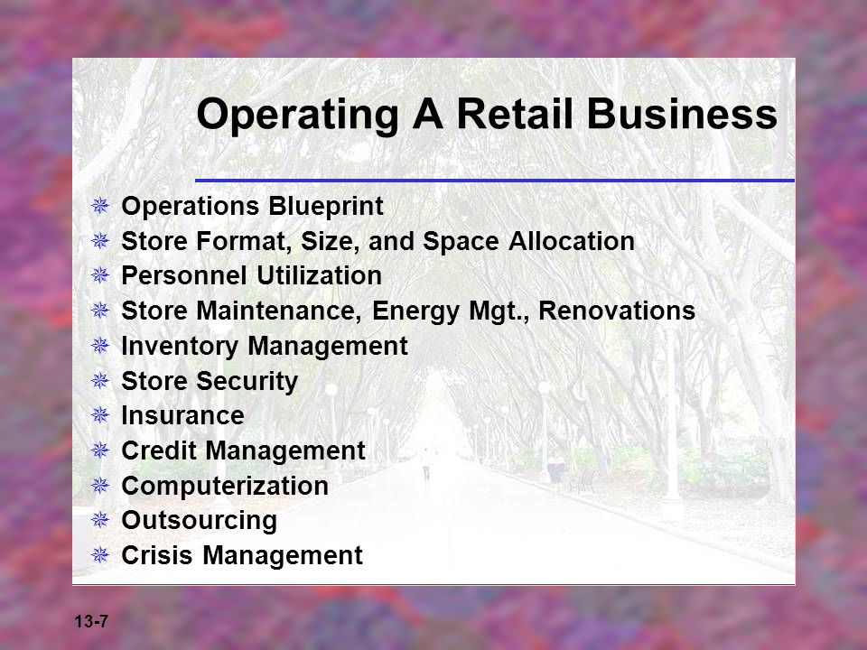 Operating A Retail Business