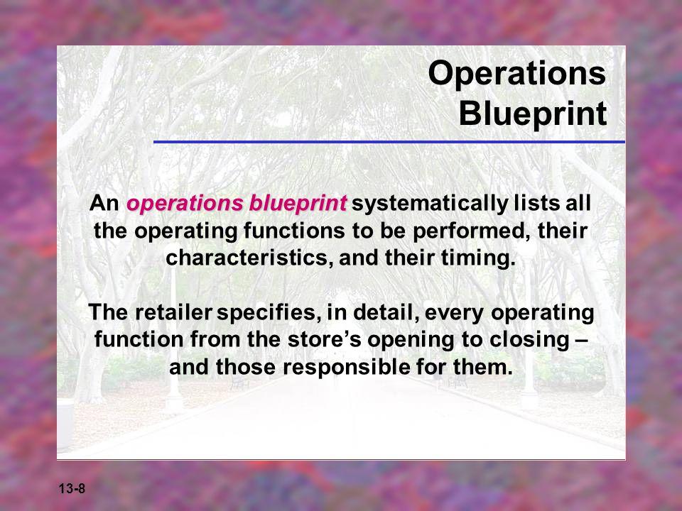 Operations Blueprint