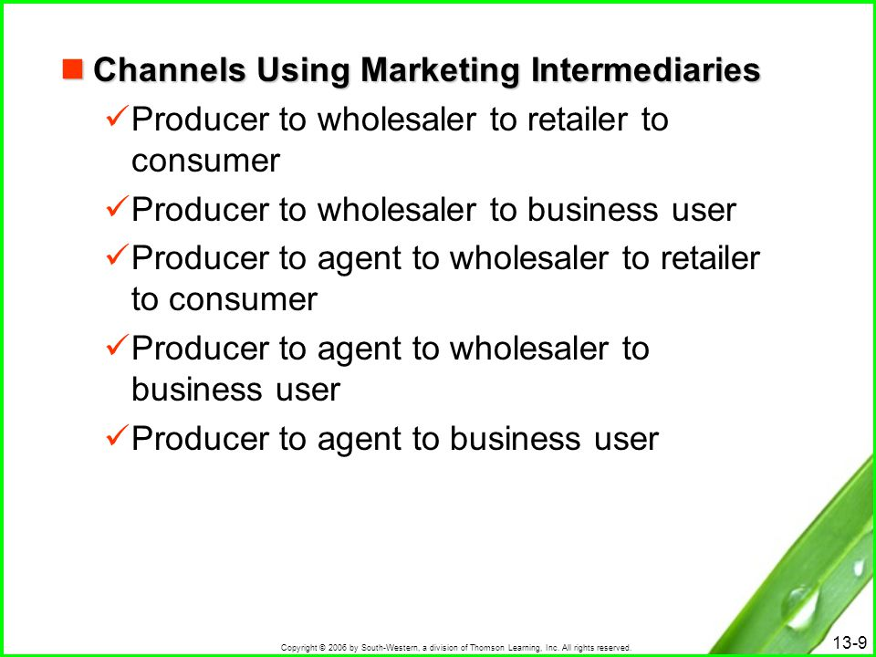 Channels Using Marketing Intermediaries