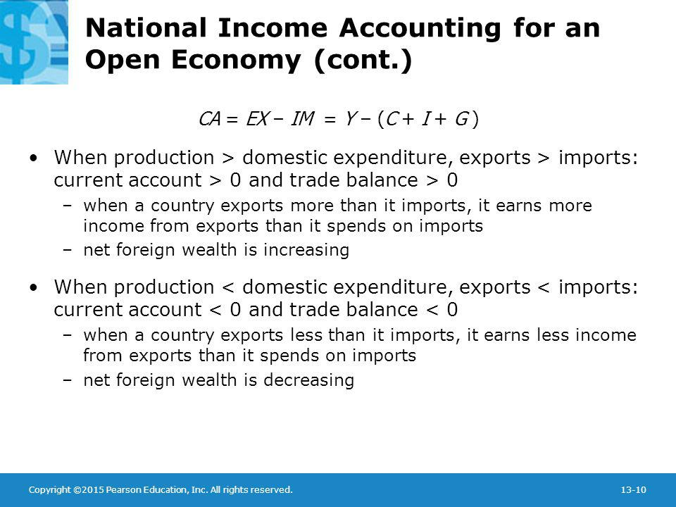 National Income Accounting for an Open Economy (cont.)