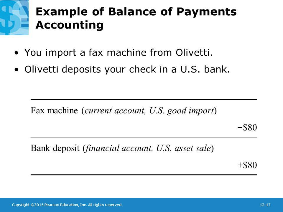 Example of Balance of Payments Accounting