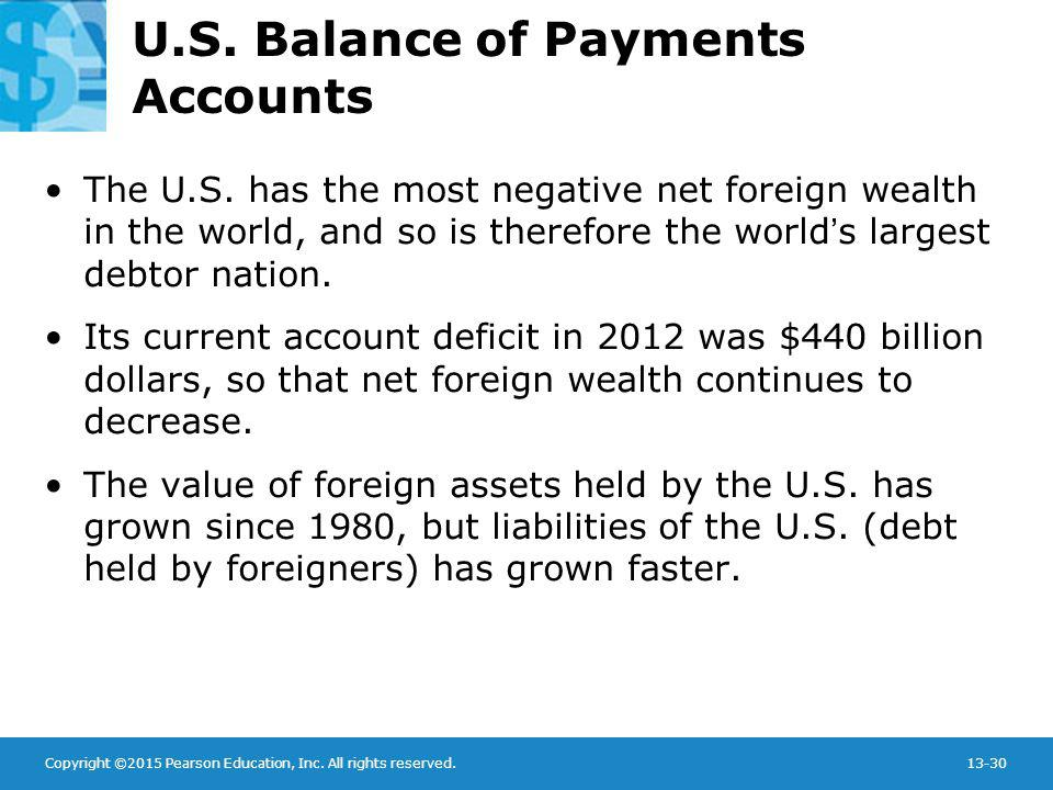 U.S. Balance of Payments Accounts