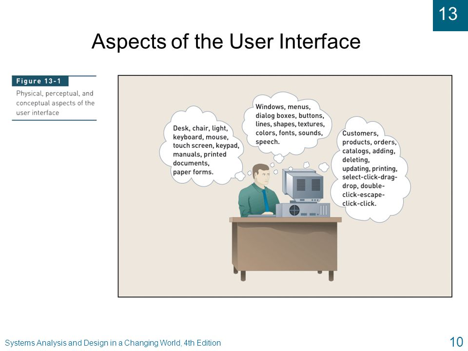 Aspects of the User Interface