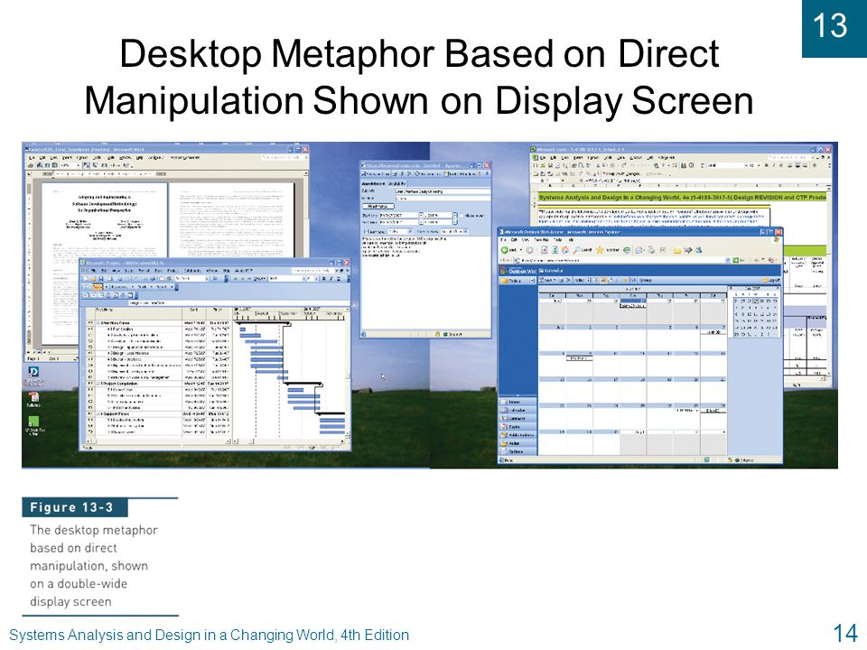 Desktop Metaphor Based on Direct Manipulation Shown on Display Screen