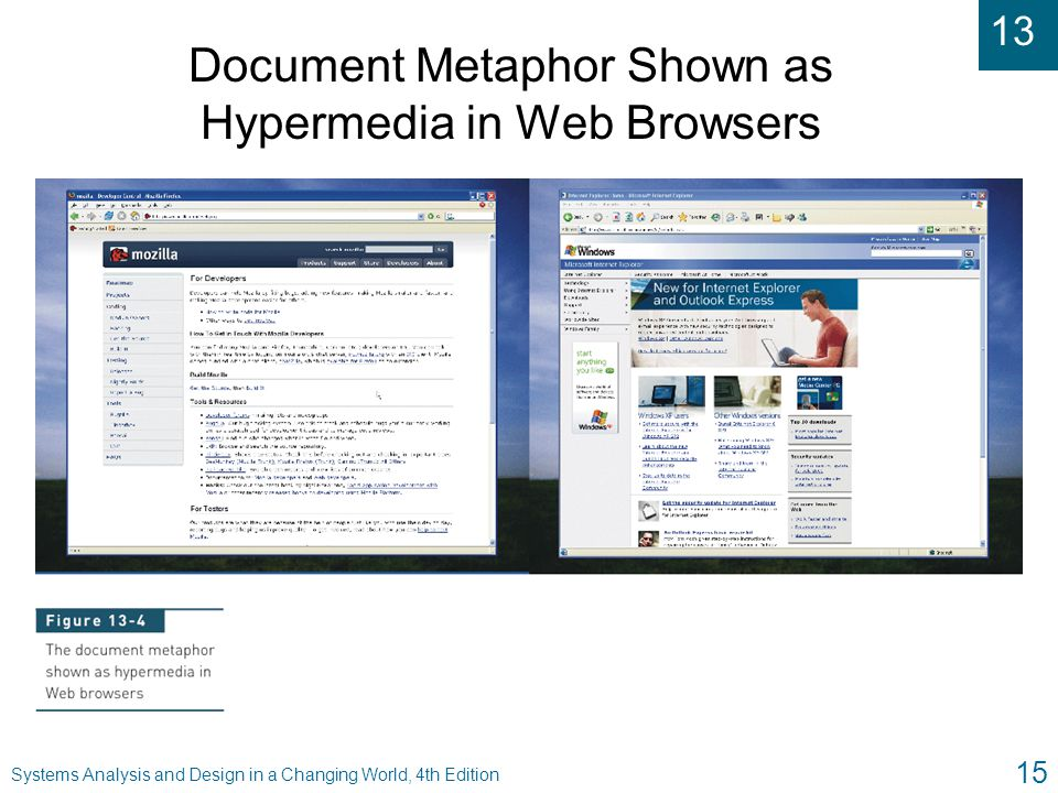 Document Metaphor Shown as Hypermedia in Web Browsers