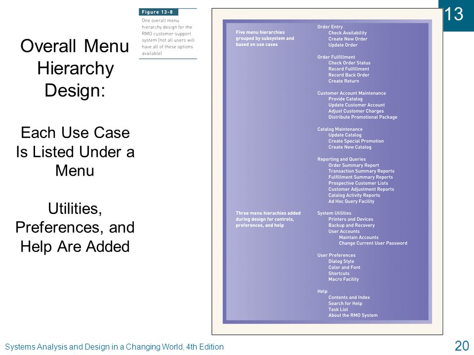 Overall Menu Hierarchy Design: Each Use Case Is Listed Under a Menu Utilities, Preferences, and Help Are Added